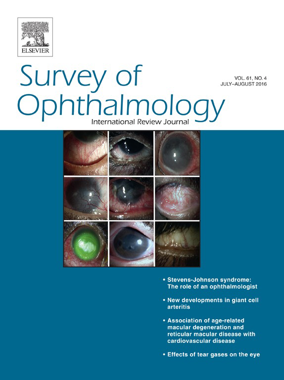 Survey of Ophthalmology